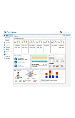 Zephyr™ Performance Systems   Performance Monitoring Technology